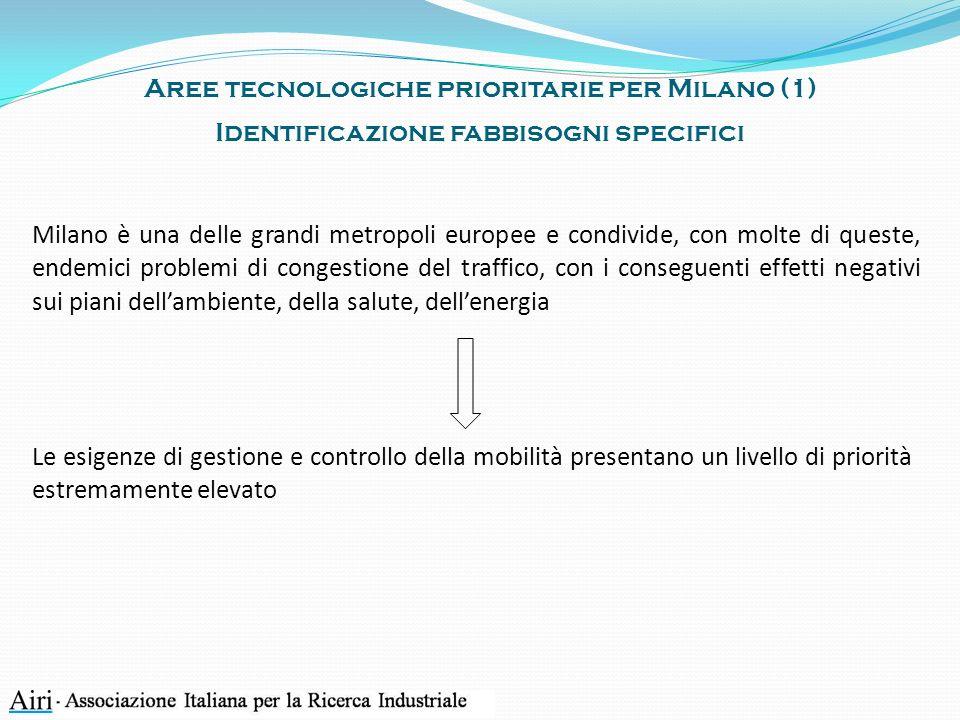Aree tecnologiche prioritarie per Milano (1) Identificazione fabbisogni specifici Milano è una delle grandi metropoli europee e condivide, con molte d