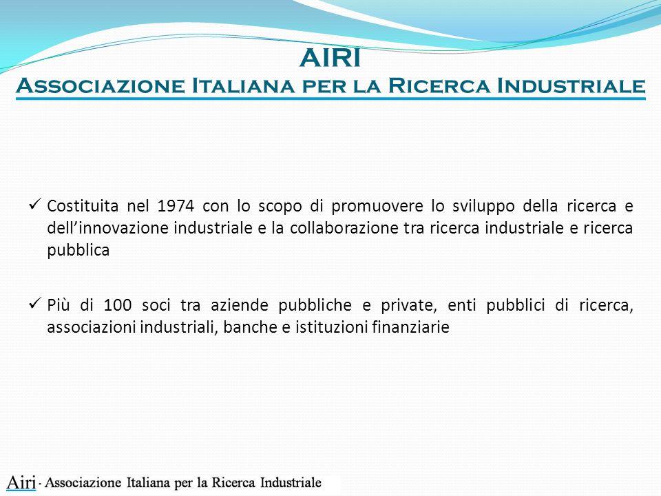 AIRI Associazione Italiana per la Ricerca Industriale Costituita nel 1974 con lo scopo di promuovere lo sviluppo della ricerca e dellinnovazione industriale e la collaborazione tra ricerca industriale e ricerca pubblica Più di 100 soci tra aziende pubbliche e private, enti pubblici di ricerca, associazioni industriali, banche e istituzioni finanziarie