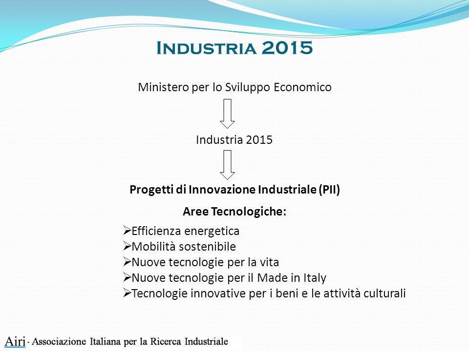Industria 2015 Ministero per lo Sviluppo Economico Industria 2015 Progetti di Innovazione Industriale (PII) Aree Tecnologiche: Efficienza energetica M