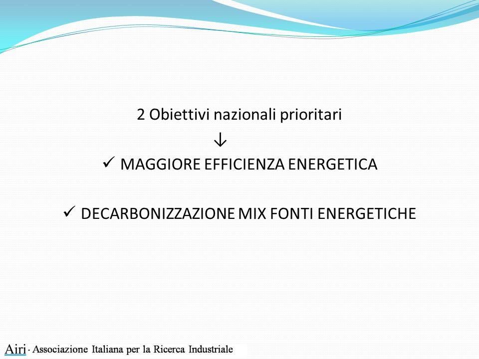 2 Obiettivi nazionali prioritari MAGGIORE EFFICIENZA ENERGETICA DECARBONIZZAZIONE MIX FONTI ENERGETICHE