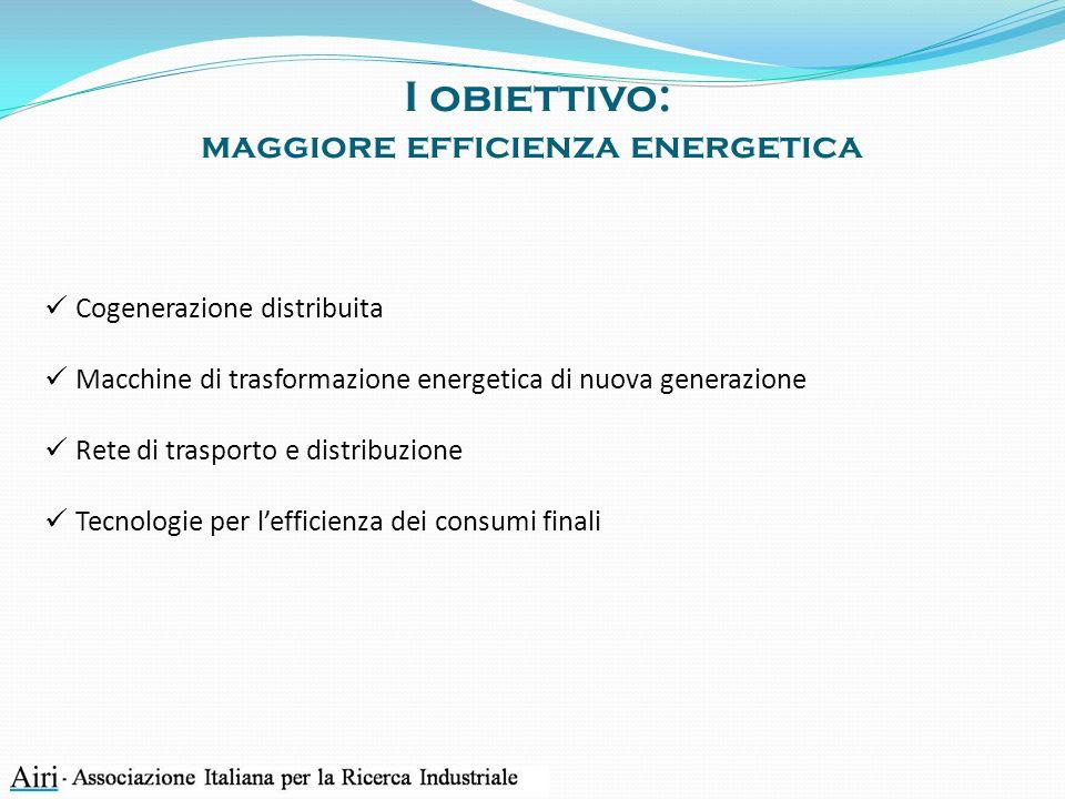 I obiettivo: maggiore efficienza energetica Cogenerazione distribuita Macchine di trasformazione energetica di nuova generazione Rete di trasporto e distribuzione Tecnologie per lefficienza dei consumi finali