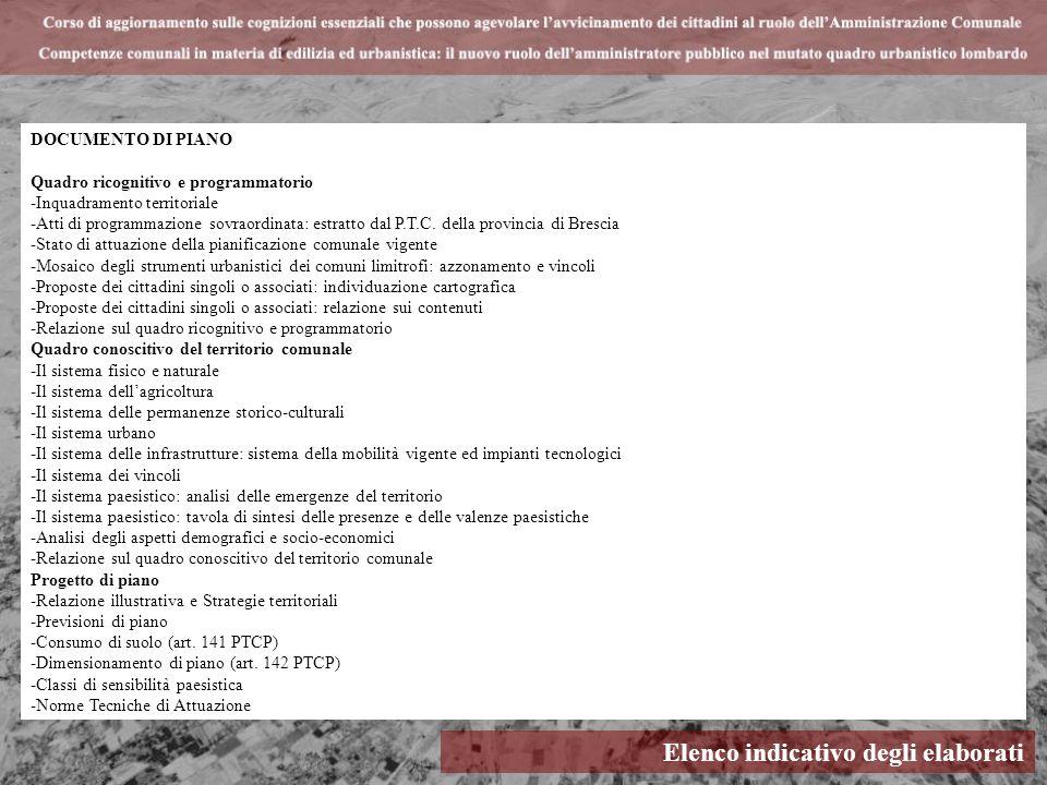 Elenco indicativo degli elaborati DOCUMENTO DI PIANO Quadro ricognitivo e programmatorio -Inquadramento territoriale -Atti di programmazione sovraordi