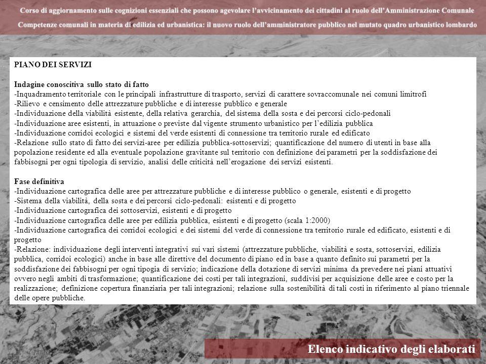 Elenco indicativo degli elaborati PIANO DEI SERVIZI Indagine conoscitiva sullo stato di fatto -Inquadramento territoriale con le principali infrastrut
