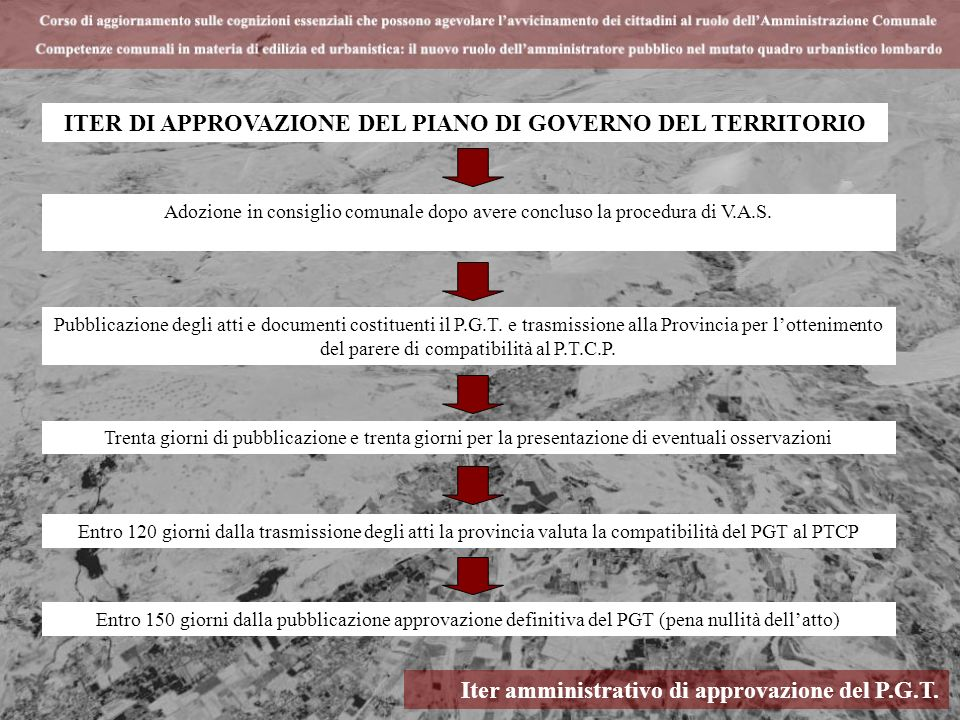 Iter amministrativo di approvazione del P.G.T. ITER DI APPROVAZIONE DEL PIANO DI GOVERNO DEL TERRITORIO Adozione in consiglio comunale dopo avere conc
