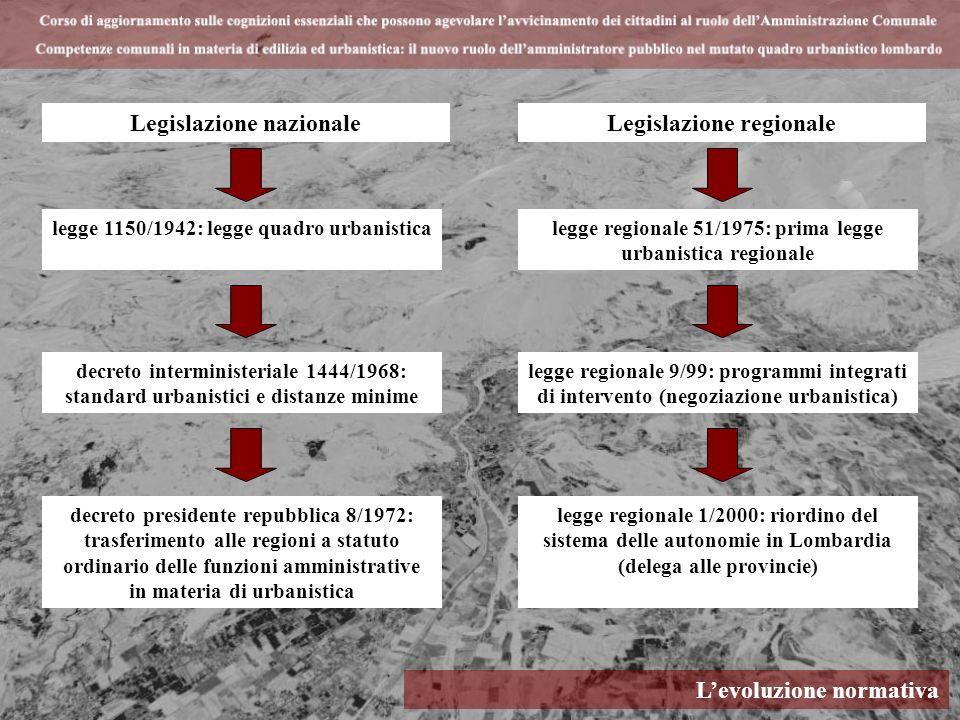 Levoluzione normativa Legislazione nazionale legge 1150/1942: legge quadro urbanistica decreto interministeriale 1444/1968: standard urbanistici e dis