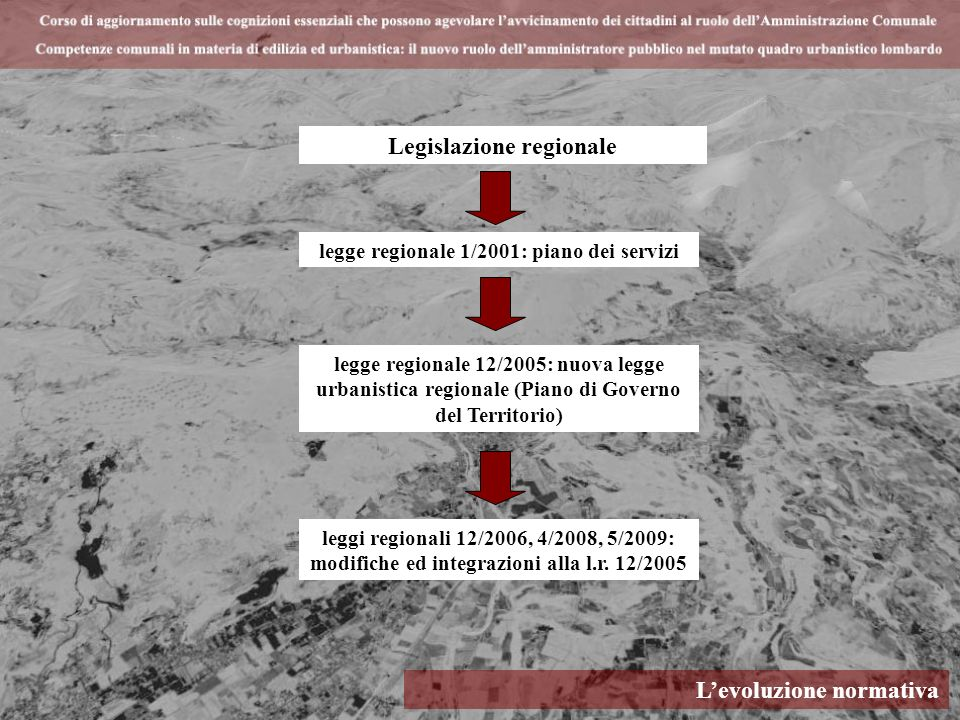 Levoluzione normativa Legislazione regionale legge regionale 1/2001: piano dei servizi legge regionale 12/2005: nuova legge urbanistica regionale (Pia