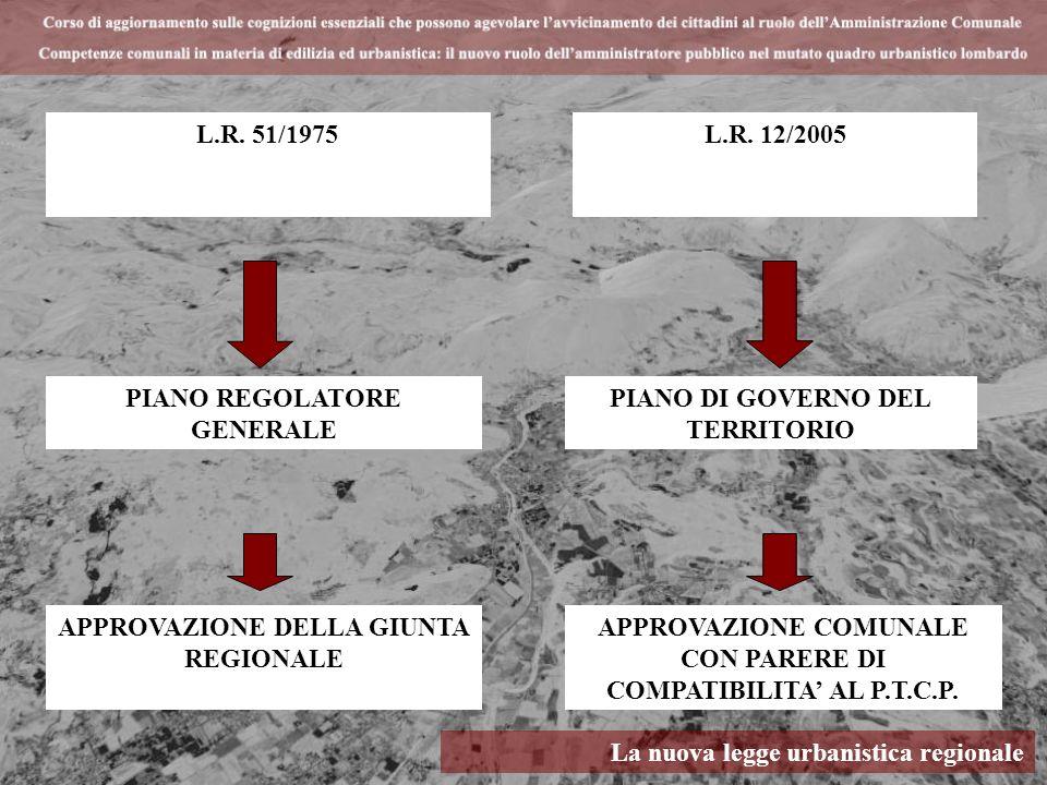 La nuova legge urbanistica regionale L.R. 51/1975 PIANO REGOLATORE GENERALE PIANO DI GOVERNO DEL TERRITORIO L.R. 12/2005 APPROVAZIONE DELLA GIUNTA REG