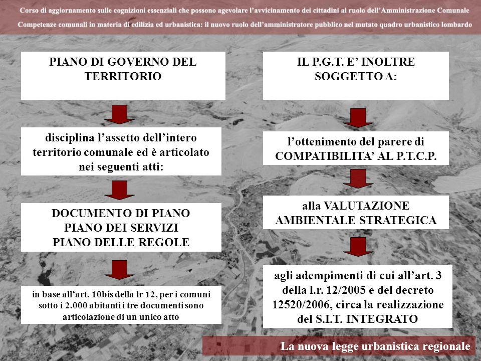 Il ruolo di controllo della Provincia Art.18.