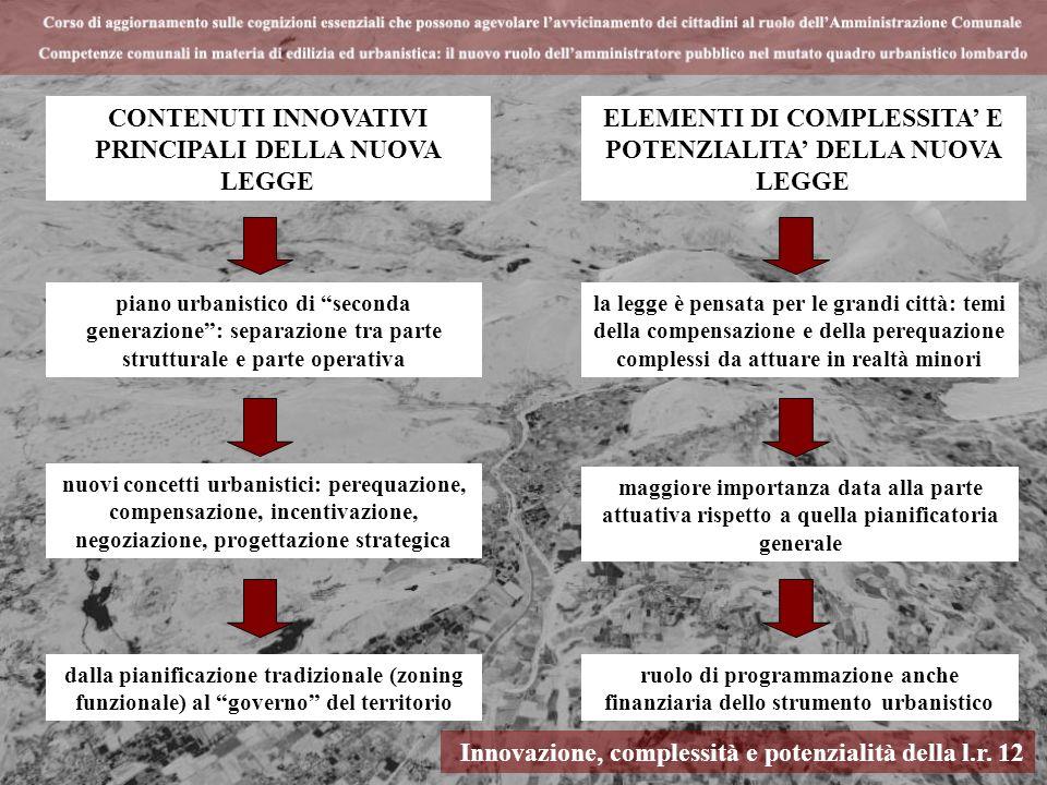 Innovazione, complessità e potenzialità della l.r. 12 CONTENUTI INNOVATIVI PRINCIPALI DELLA NUOVA LEGGE piano urbanistico di seconda generazione: sepa