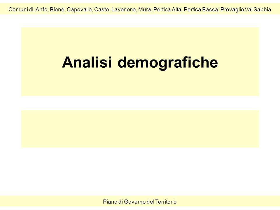 Analisi demografiche Comuni di: Anfo, Bione, Capovalle, Casto, Lavenone, Mura, Pertica Alta, Pertica Bassa, Provaglio Val Sabbia Piano di Governo del Territorio
