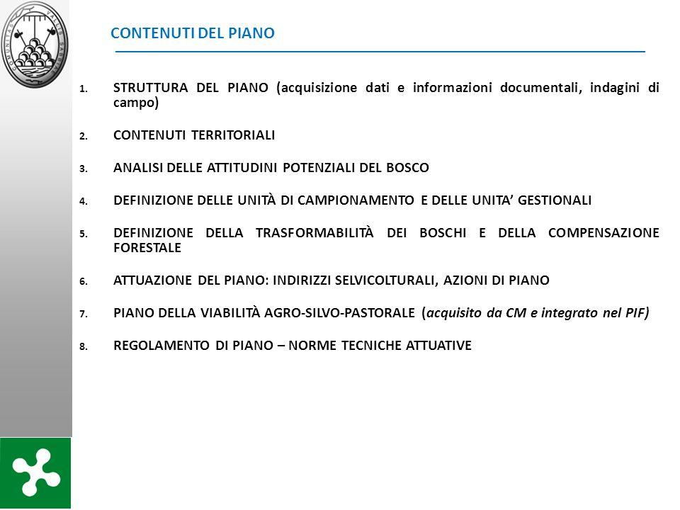 CONTENUTI DEL PIANO 1. STRUTTURA DEL PIANO (acquisizione dati e informazioni documentali, indagini di campo) 2. CONTENUTI TERRITORIALI 3. ANALISI DELL