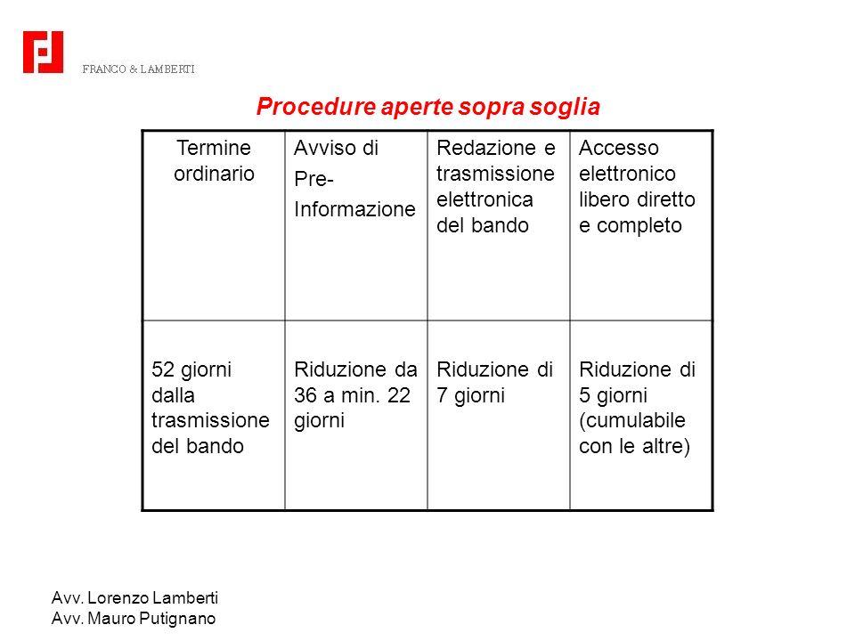 Avv. Lorenzo Lamberti Avv. Mauro Putignano Procedure aperte sopra soglia Termine ordinario Avviso di Pre- Informazione Redazione e trasmissione elettr