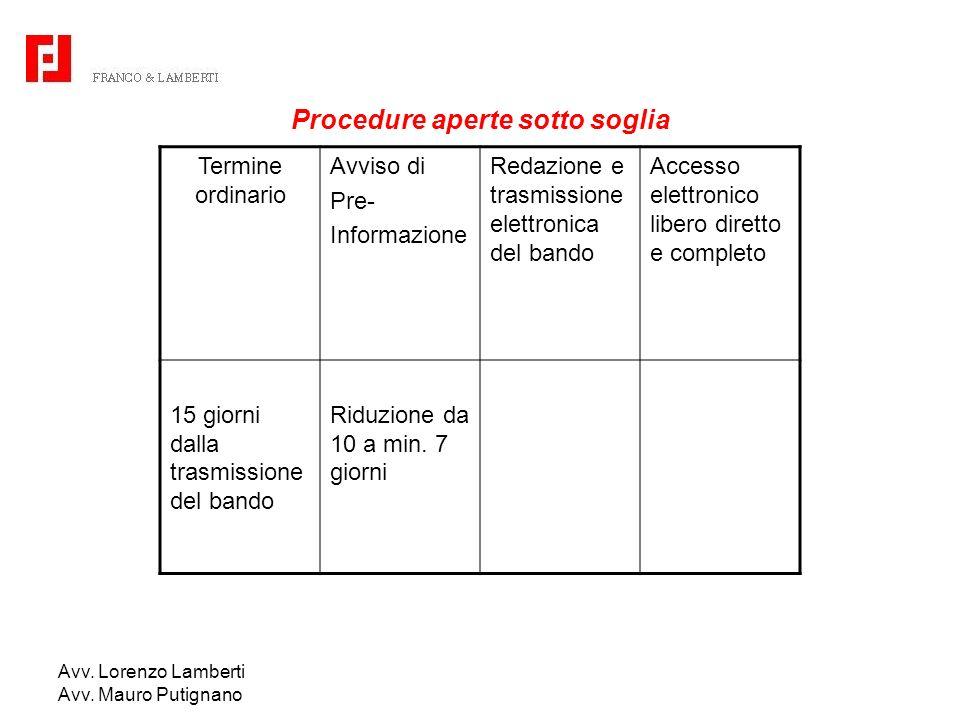 Avv. Lorenzo Lamberti Avv. Mauro Putignano Procedure aperte sotto soglia Termine ordinario Avviso di Pre- Informazione Redazione e trasmissione elettr