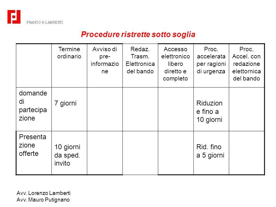 Avv. Lorenzo Lamberti Avv. Mauro Putignano Procedure ristrette sotto soglia Termine ordinario Avviso di pre- informazio ne Redaz. Trasm. Elettronica d
