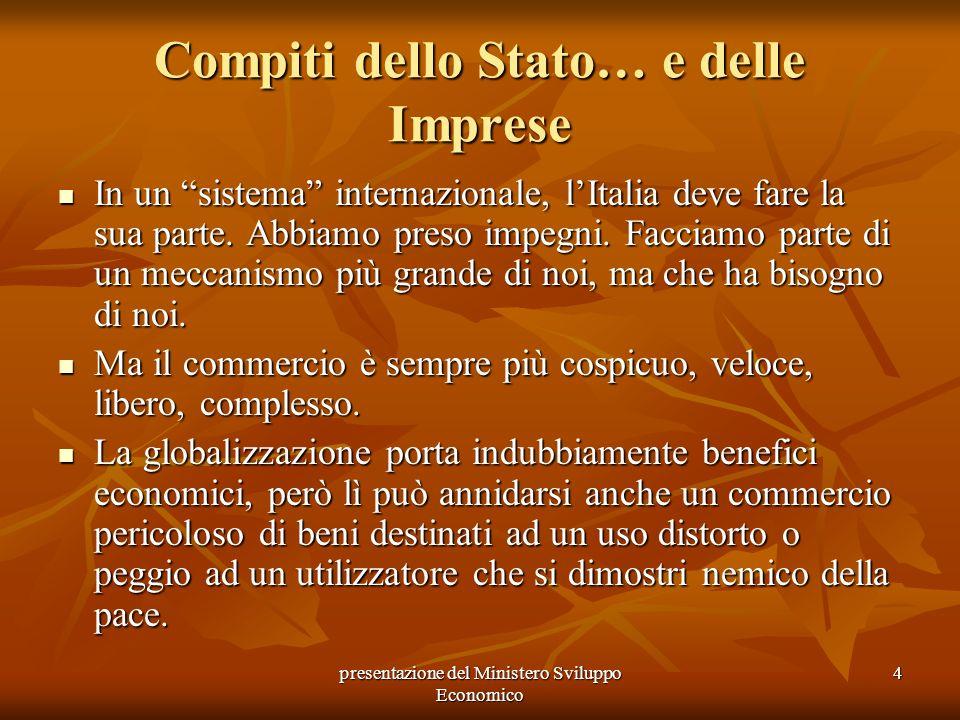 presentazione del Ministero Sviluppo Economico 4 Compiti dello Stato… e delle Imprese In un sistema internazionale, lItalia deve fare la sua parte. Ab