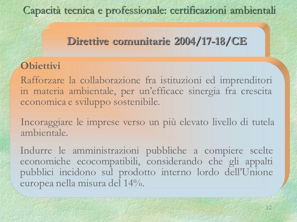 12 Capacità tecnica e professionale: certificazioni ambientali Capacità tecnica e professionale: certificazioni ambientali Direttive comunitarie 2004/
