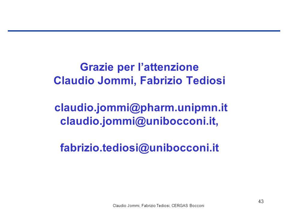 Claudio Jommi, Fabrizio Tediosi, CERGAS Bocconi 43 Grazie per lattenzione Claudio Jommi, Fabrizio Tediosi claudio.jommi@pharm.unipmn.it claudio.jommi@