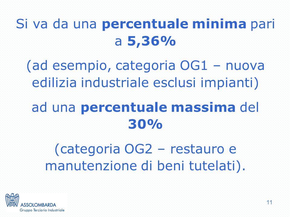 11 Si va da una percentuale minima pari a 5,36% (ad esempio, categoria OG1 – nuova edilizia industriale esclusi impianti) ad una percentuale massima del 30% (categoria OG2 – restauro e manutenzione di beni tutelati).