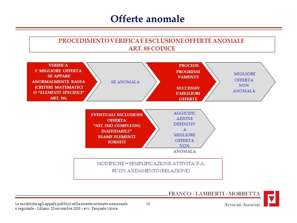 10 Offerte anomale Le modifiche agli appalti pubblici nella recente normativa nazionale e regionale – Milano, 20 novembre 2008 – avv.