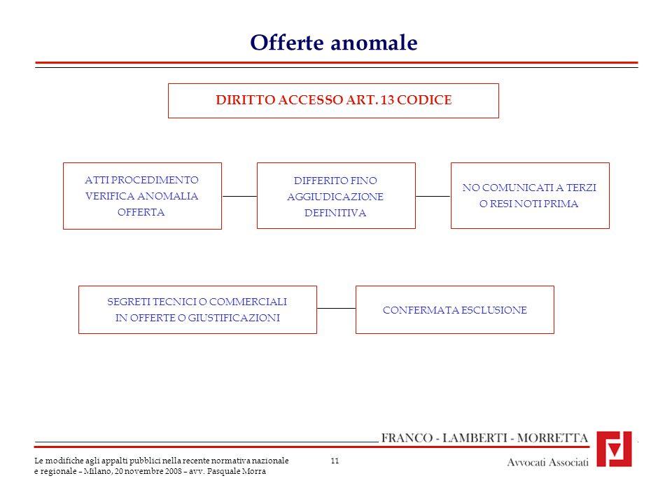 11 Offerte anomale Le modifiche agli appalti pubblici nella recente normativa nazionale e regionale – Milano, 20 novembre 2008 – avv.