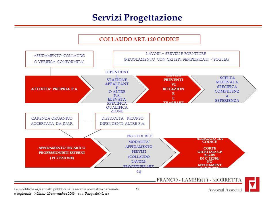12 Servizi Progettazione Le modifiche agli appalti pubblici nella recente normativa nazionale e regionale – Milano, 20 novembre 2008 – avv. Pasquale M