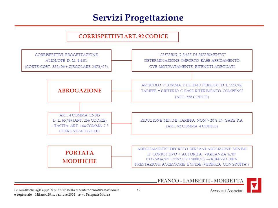 17 Servizi Progettazione Le modifiche agli appalti pubblici nella recente normativa nazionale e regionale – Milano, 20 novembre 2008 – avv.