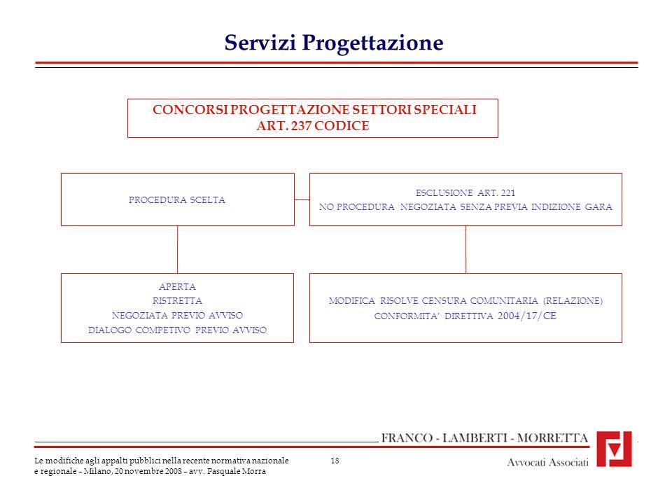 18 Servizi Progettazione Le modifiche agli appalti pubblici nella recente normativa nazionale e regionale – Milano, 20 novembre 2008 – avv. Pasquale M