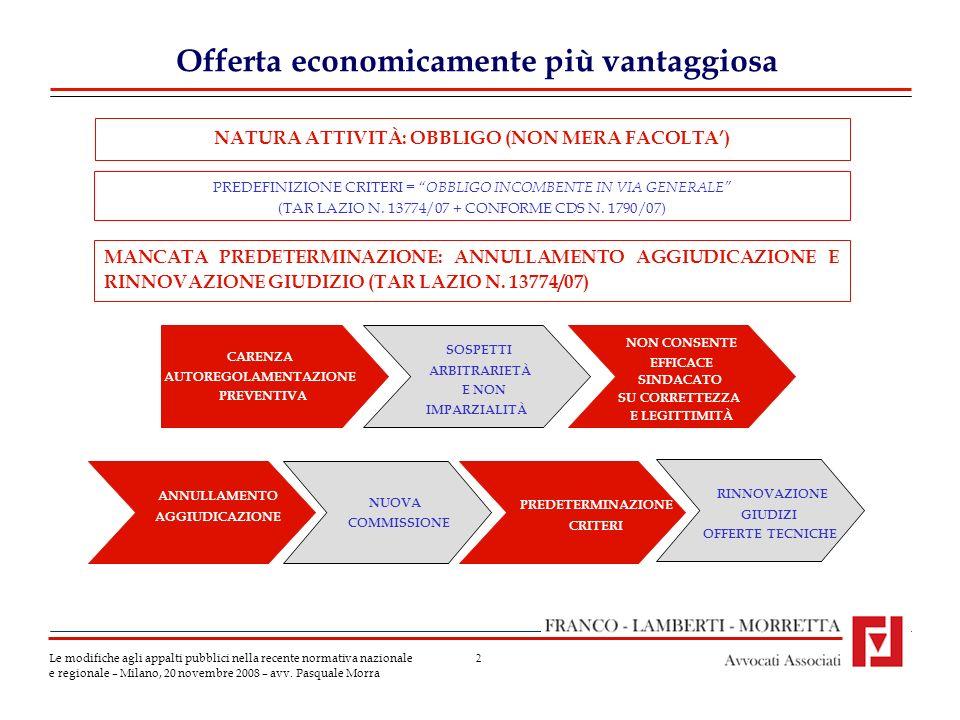2 Offerta economicamente più vantaggiosa Le modifiche agli appalti pubblici nella recente normativa nazionale e regionale – Milano, 20 novembre 2008 –