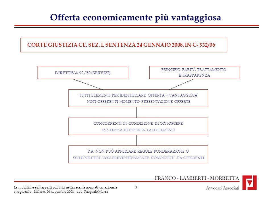 3 Offerta economicamente più vantaggiosa Le modifiche agli appalti pubblici nella recente normativa nazionale e regionale – Milano, 20 novembre 2008 – avv.