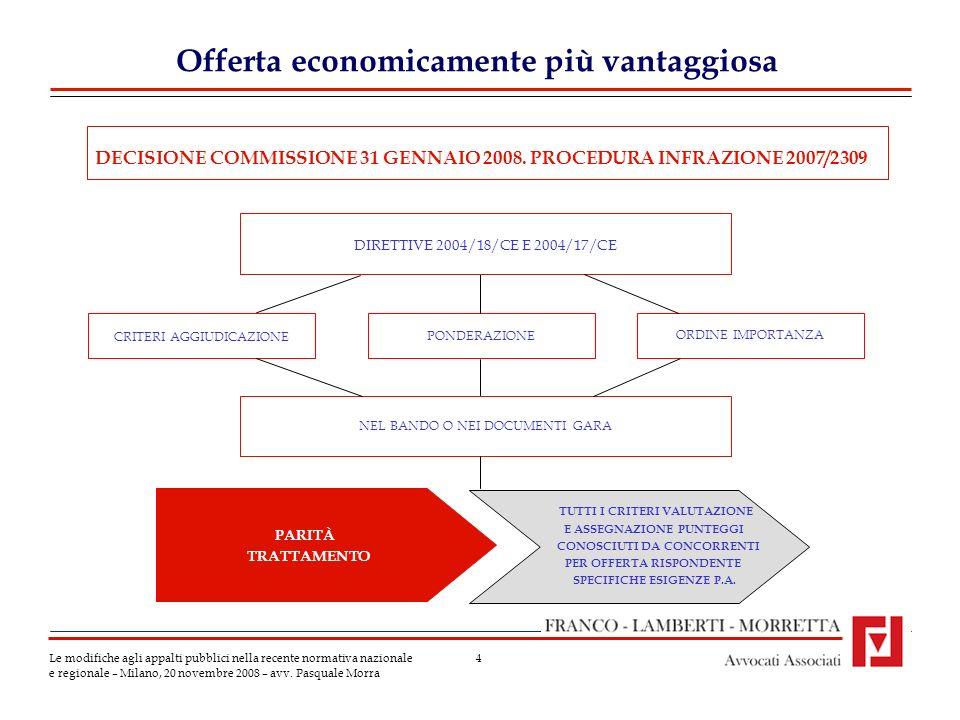 4 Offerta economicamente più vantaggiosa Le modifiche agli appalti pubblici nella recente normativa nazionale e regionale – Milano, 20 novembre 2008 – avv.