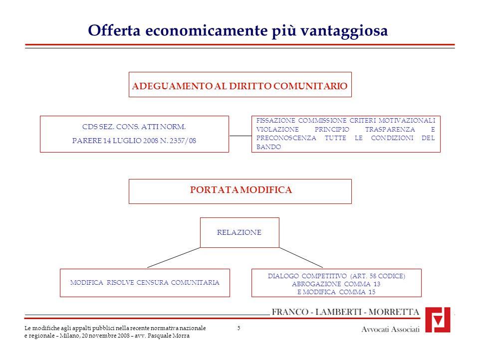 5 Offerta economicamente più vantaggiosa Le modifiche agli appalti pubblici nella recente normativa nazionale e regionale – Milano, 20 novembre 2008 – avv.