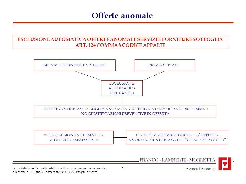 6 Offerte anomale Le modifiche agli appalti pubblici nella recente normativa nazionale e regionale – Milano, 20 novembre 2008 – avv. Pasquale Morra SE