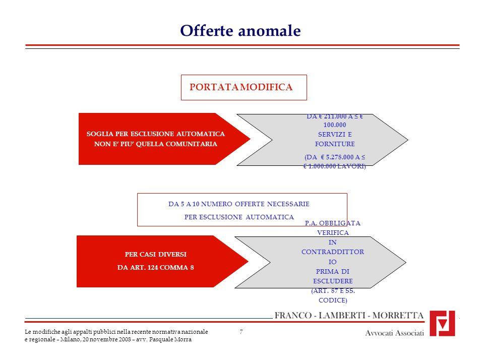 7 Offerte anomale Le modifiche agli appalti pubblici nella recente normativa nazionale e regionale – Milano, 20 novembre 2008 – avv. Pasquale Morra PO