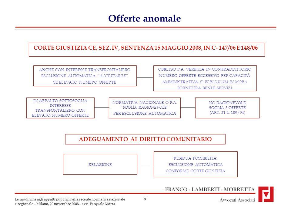 9 Offerte anomale Le modifiche agli appalti pubblici nella recente normativa nazionale e regionale – Milano, 20 novembre 2008 – avv.