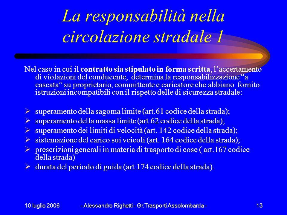 10 luglio 2006- Alessandro Righetti - Gr.Trasporti Assolombarda -12 La responsabilità nellabusivismo 6 Nel particolare caso in cui non sussista un con