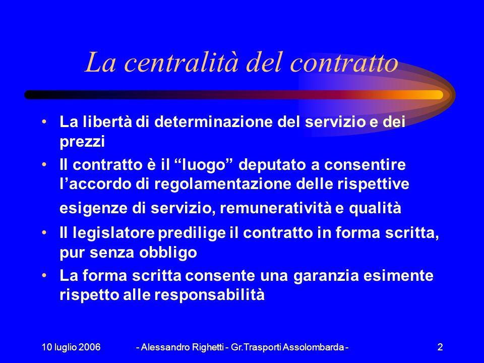 10 luglio 2006- Alessandro Righetti - Gr.Trasporti Assolombarda -1 IL NUOVO QUADRO NORMATIVO D.Lgs 286/05 a decorrere dal 28 febbraio 2006 i corrispet
