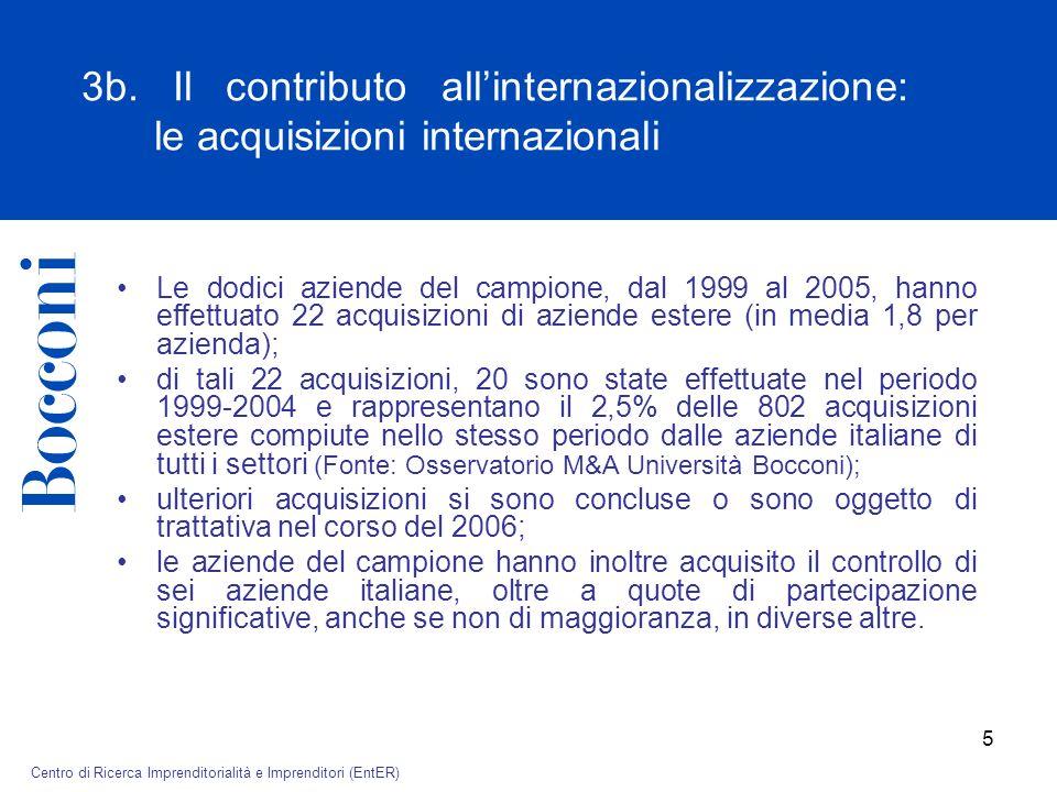 © Cattedra AIdAF – Alberto Falck di Strategia delle Aziende Familiari 5 3b.