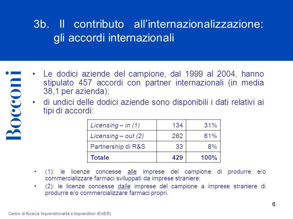 © Cattedra AIdAF – Alberto Falck di Strategia delle Aziende Familiari 6 3b.
