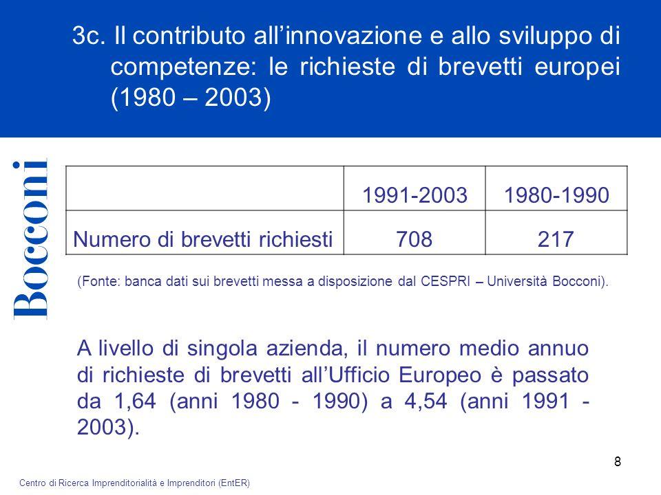 © Cattedra AIdAF – Alberto Falck di Strategia delle Aziende Familiari 8 3c.