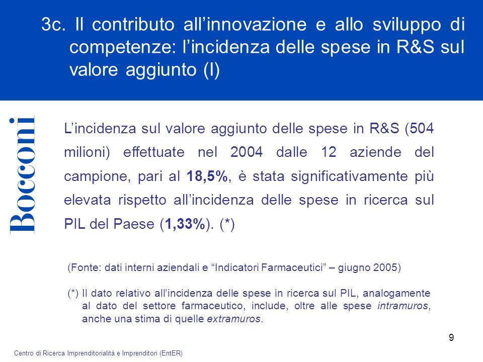© Cattedra AIdAF – Alberto Falck di Strategia delle Aziende Familiari 9 3c.