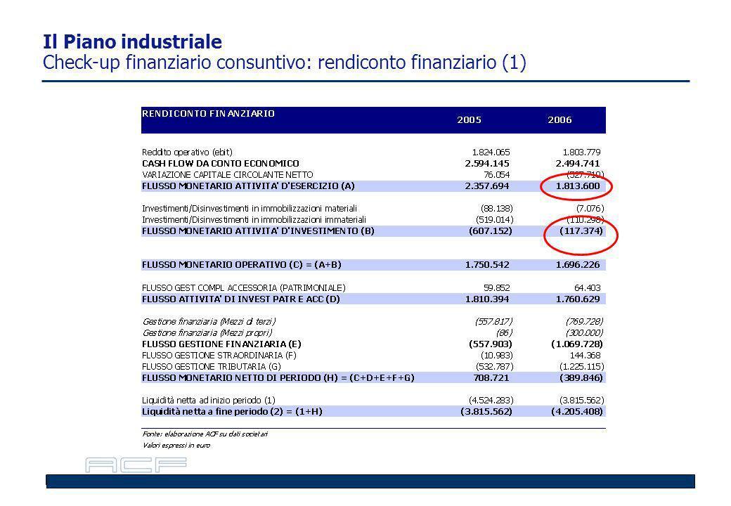 Il Piano industriale Check-up finanziario consuntivo: rendiconto finanziario (1)