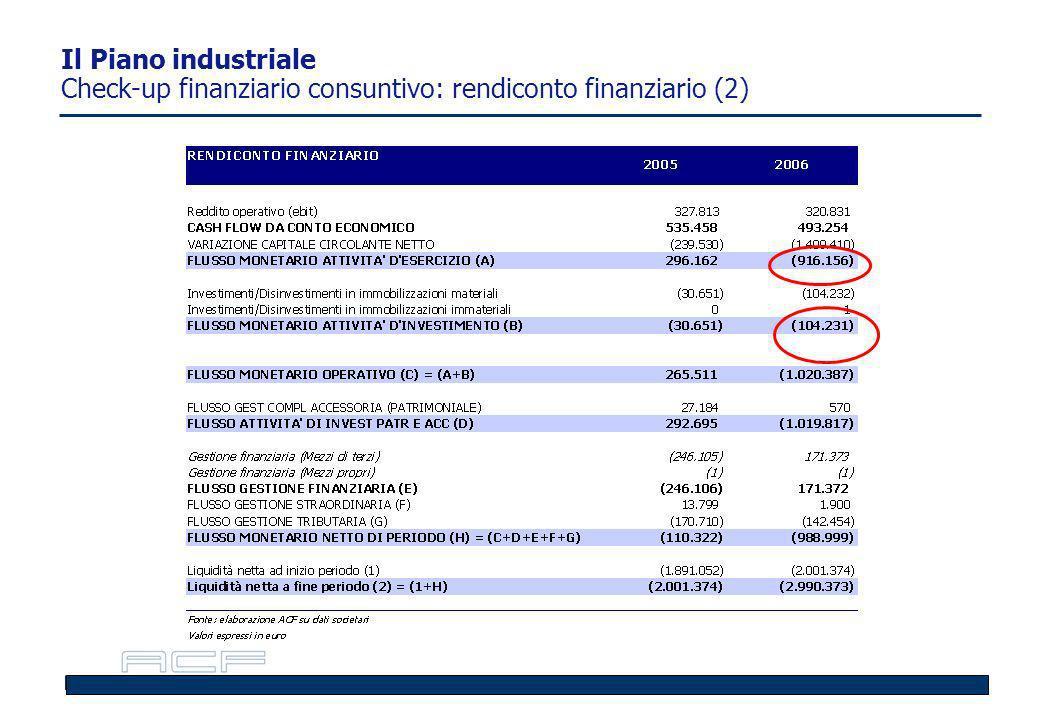 Il Piano industriale Check-up finanziario consuntivo: rendiconto finanziario (2)