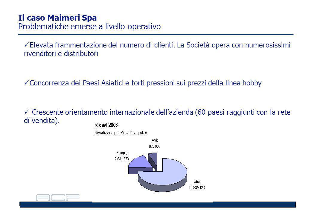 Il caso Maimeri Spa Problematiche emerse a livello operativo Elevata frammentazione del numero di clienti.