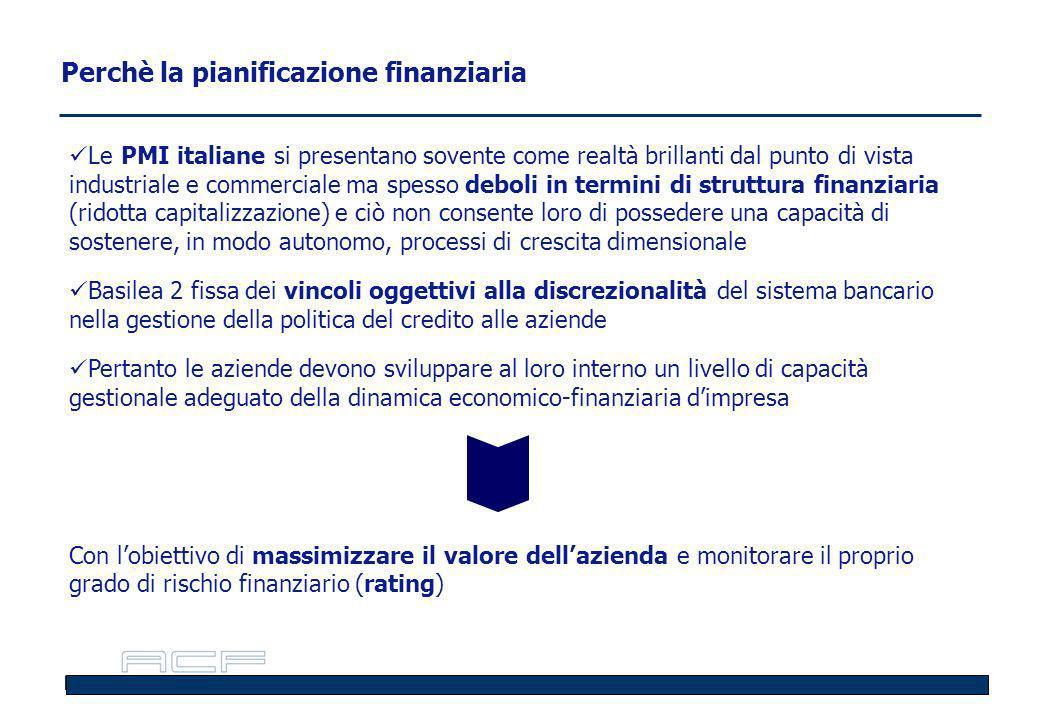 Perchè la pianificazione finanziaria Le PMI italiane si presentano sovente come realtà brillanti dal punto di vista industriale e commerciale ma spesso deboli in termini di struttura finanziaria (ridotta capitalizzazione) e ciò non consente loro di possedere una capacità di sostenere, in modo autonomo, processi di crescita dimensionale Basilea 2 fissa dei vincoli oggettivi alla discrezionalità del sistema bancario nella gestione della politica del credito alle aziende Pertanto le aziende devono sviluppare al loro interno un livello di capacità gestionale adeguato della dinamica economico-finanziaria dimpresa Con lobiettivo di massimizzare il valore dellazienda e monitorare il proprio grado di rischio finanziario (rating)