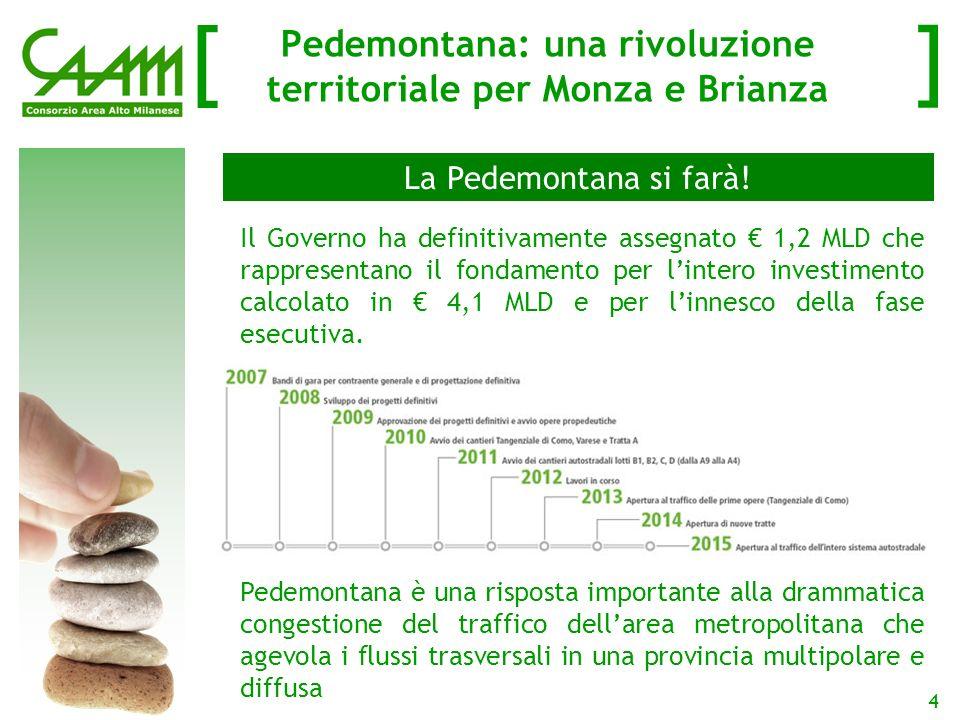 [ ] 4 Pedemontana: una rivoluzione territoriale per Monza e Brianza Il Governo ha definitivamente assegnato 1,2 MLD che rappresentano il fondamento per lintero investimento calcolato in 4,1 MLD e per linnesco della fase esecutiva.