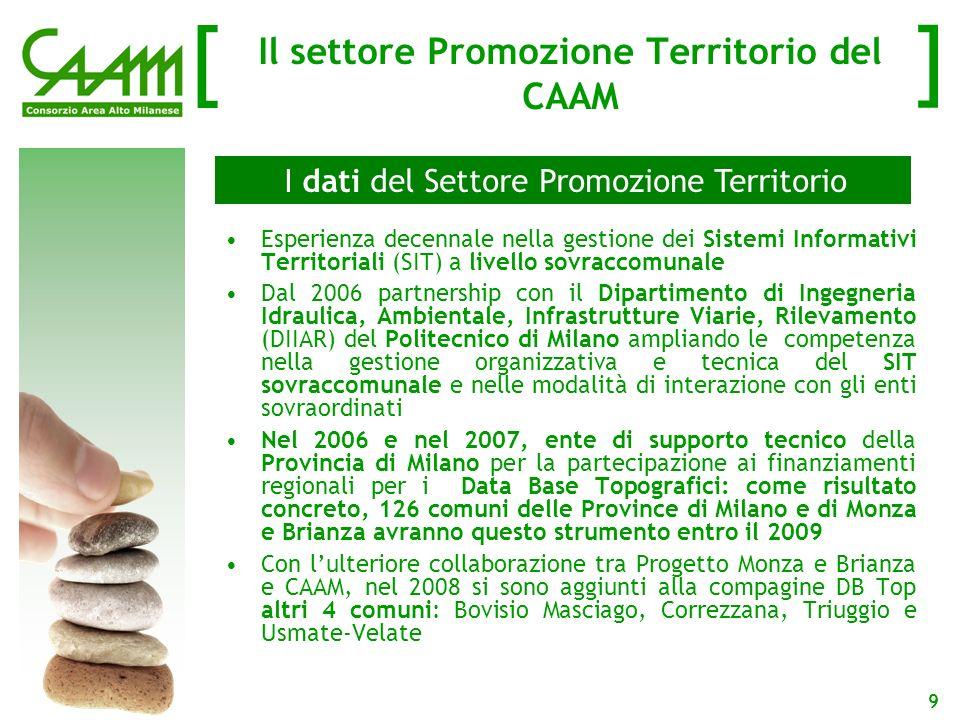 [ ] 9 Il settore Promozione Territorio del CAAM Esperienza decennale nella gestione dei Sistemi Informativi Territoriali (SIT) a livello sovraccomunale Dal 2006 partnership con il Dipartimento di Ingegneria Idraulica, Ambientale, Infrastrutture Viarie, Rilevamento (DIIAR) del Politecnico di Milano ampliando le competenza nella gestione organizzativa e tecnica del SIT sovraccomunale e nelle modalità di interazione con gli enti sovraordinati Nel 2006 e nel 2007, ente di supporto tecnico della Provincia di Milano per la partecipazione ai finanziamenti regionali per i Data Base Topografici: come risultato concreto, 126 comuni delle Province di Milano e di Monza e Brianza avranno questo strumento entro il 2009 Con lulteriore collaborazione tra Progetto Monza e Brianza e CAAM, nel 2008 si sono aggiunti alla compagine DB Top altri 4 comuni: Bovisio Masciago, Correzzana, Triuggio e Usmate-Velate I dati del Settore Promozione Territorio