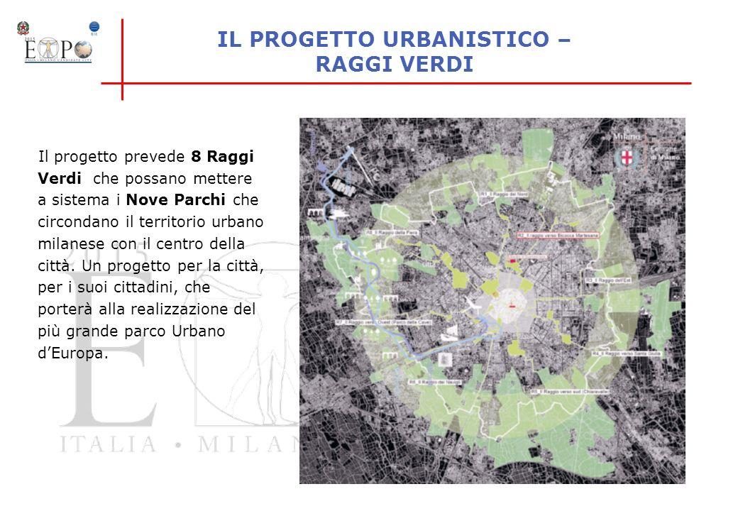 IL PROGETTO URBANISTICO – RAGGI VERDI Il progetto prevede 8 Raggi Verdi che possano mettere a sistema i Nove Parchi che circondano il territorio urban