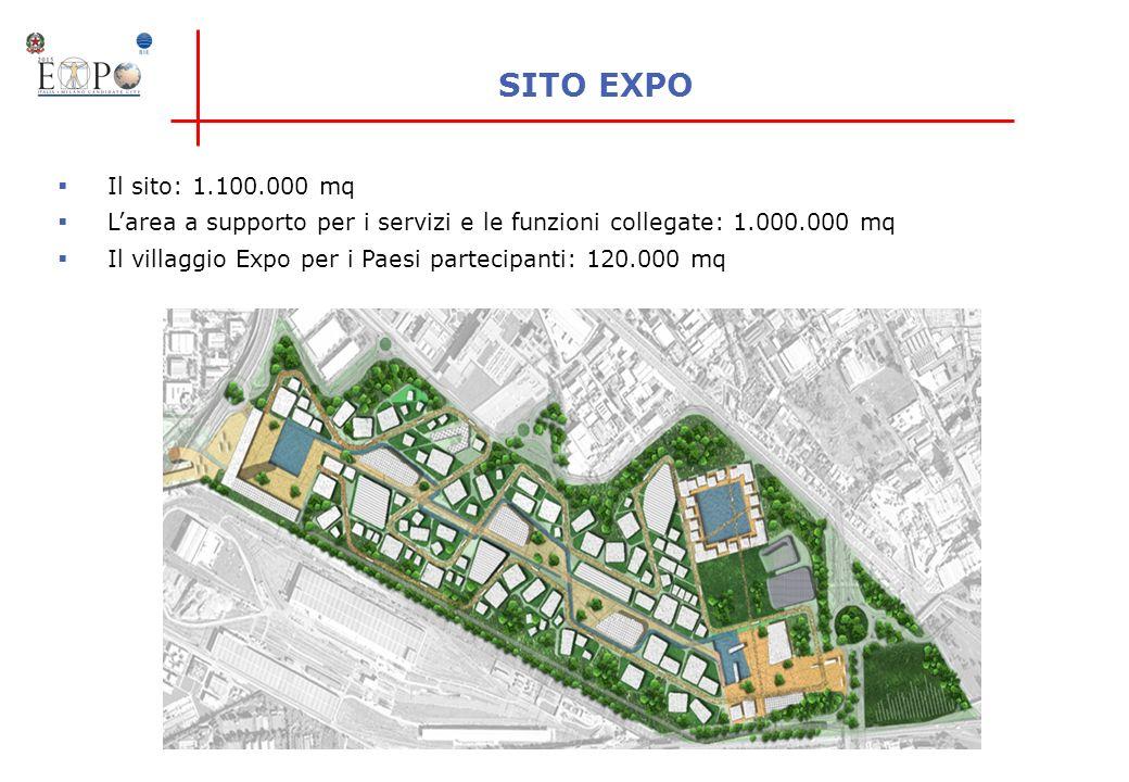 Il sito: 1.100.000 mq Larea a supporto per i servizi e le funzioni collegate: 1.000.000 mq Il villaggio Expo per i Paesi partecipanti: 120.000 mq SITO