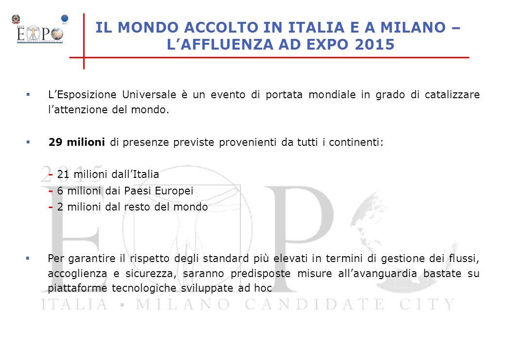 IL MONDO ACCOLTO IN ITALIA E A MILANO – LAFFLUENZA AD EXPO 2015 LEsposizione Universale è un evento di portata mondiale in grado di catalizzare latten