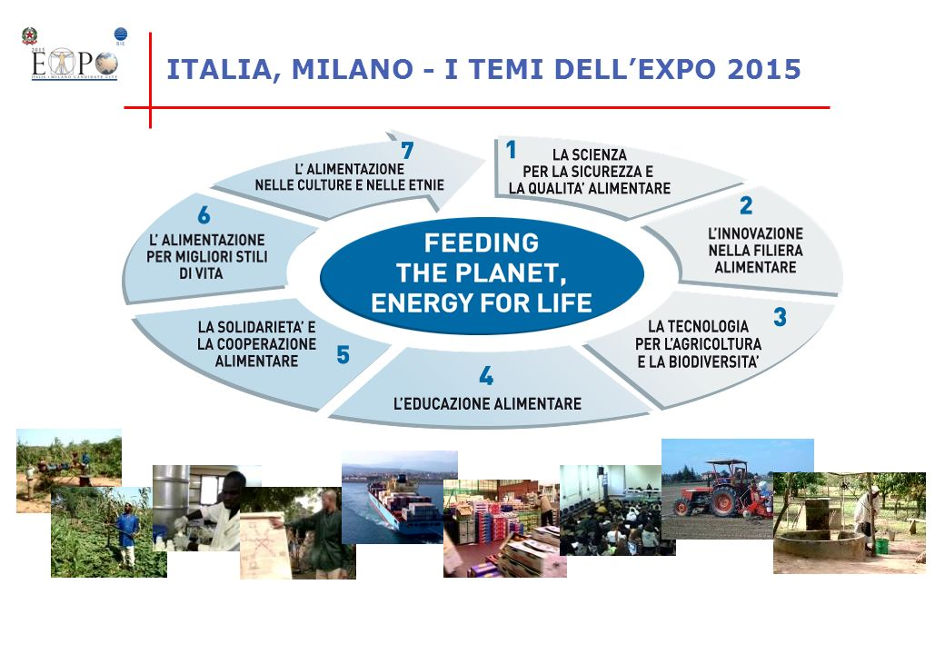 ITALIA, MILANO - I TEMI DELLEXPO 2015